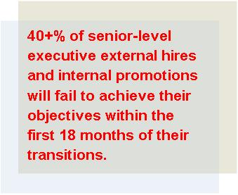 Senior executive transition failure rate